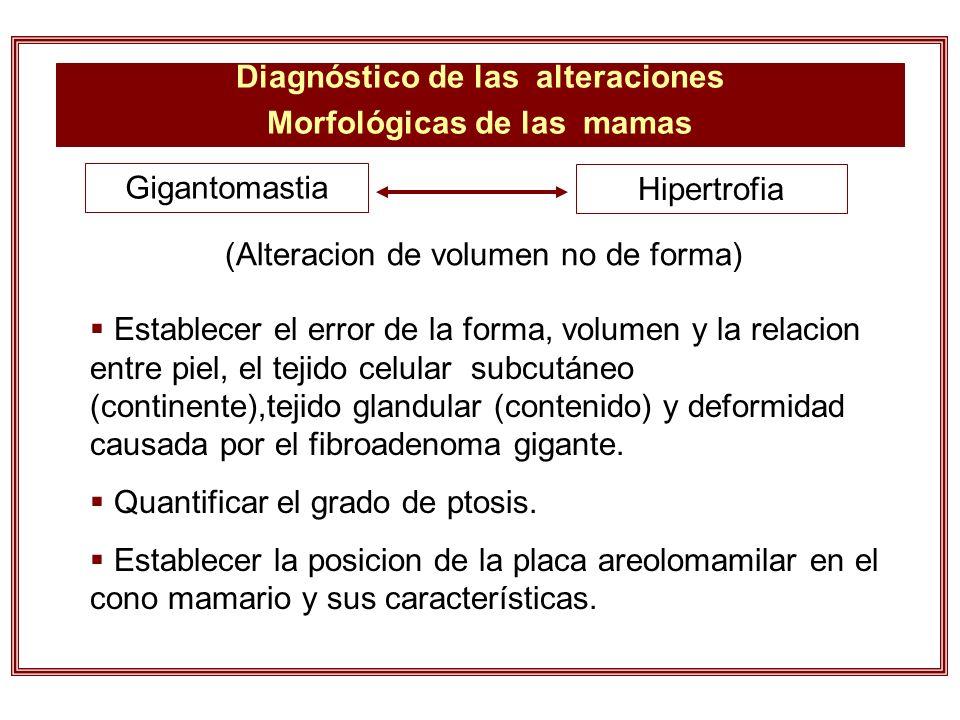 Diagnóstico de las alteraciones Morfológicas de las mamas Gigantomastia Hipertrofia (Alteracion de volumen no de forma) Establecer el error de la form