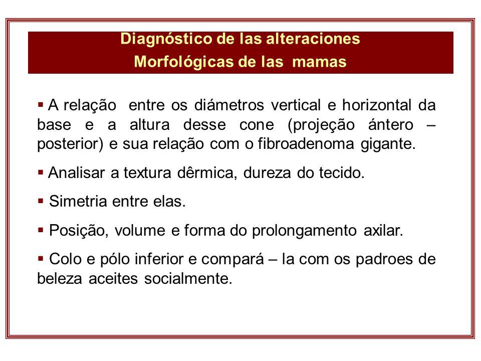Diagnóstico de las alteraciones Morfológicas de las mamas A relação entre os diámetros vertical e horizontal da base e a altura desse cone (projeção á