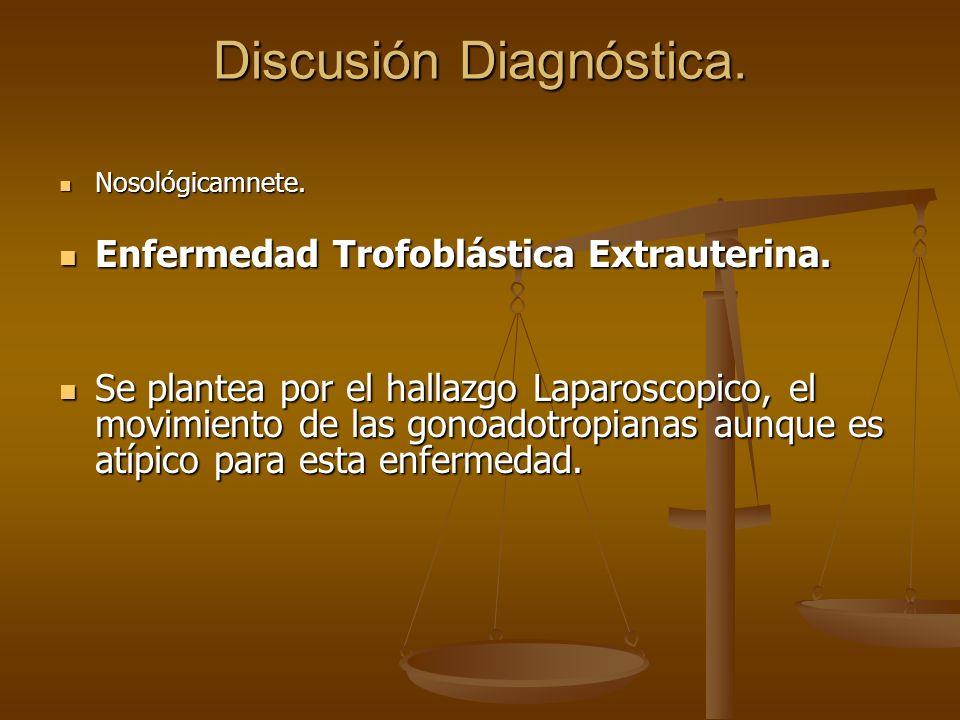 Discusión Diagnóstica. Nosológicamnete. Nosológicamnete. Enfermedad Trofoblástica Extrauterina. Enfermedad Trofoblástica Extrauterina. Se plantea por
