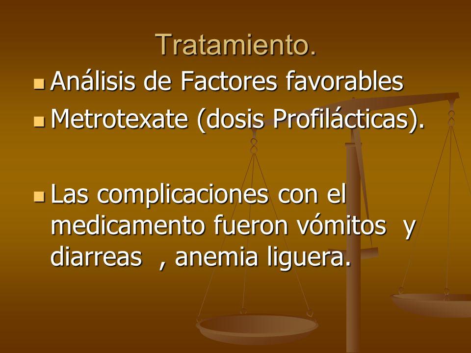 Tratamiento. Análisis de Factores favorables Análisis de Factores favorables Metrotexate (dosis Profilácticas). Metrotexate (dosis Profilácticas). Las