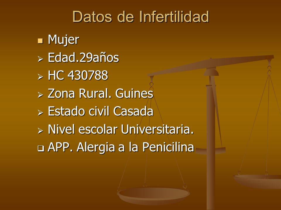 Datos de Infertilidad Mujer Mujer Edad.29años Edad.29años HC 430788 HC 430788 Zona Rural. Guines Zona Rural. Guines Estado civil Casada Estado civil C