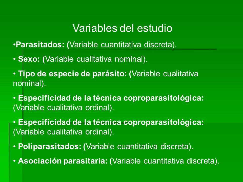 Variables del estudio Parasitados: (Variable cuantitativa discreta). Sexo: (Variable cualitativa nominal). Tipo de especie de parásito: (Variable cual
