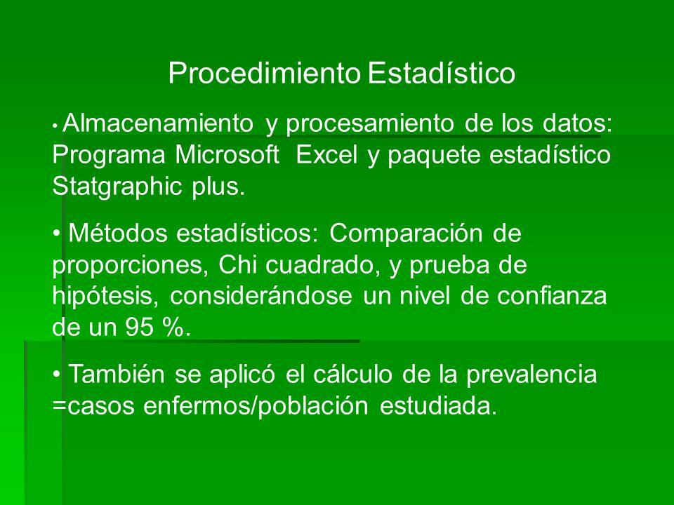 Procedimiento Estadístico Almacenamiento y procesamiento de los datos: Programa Microsoft Excel y paquete estadístico Statgraphic plus. Métodos estadí