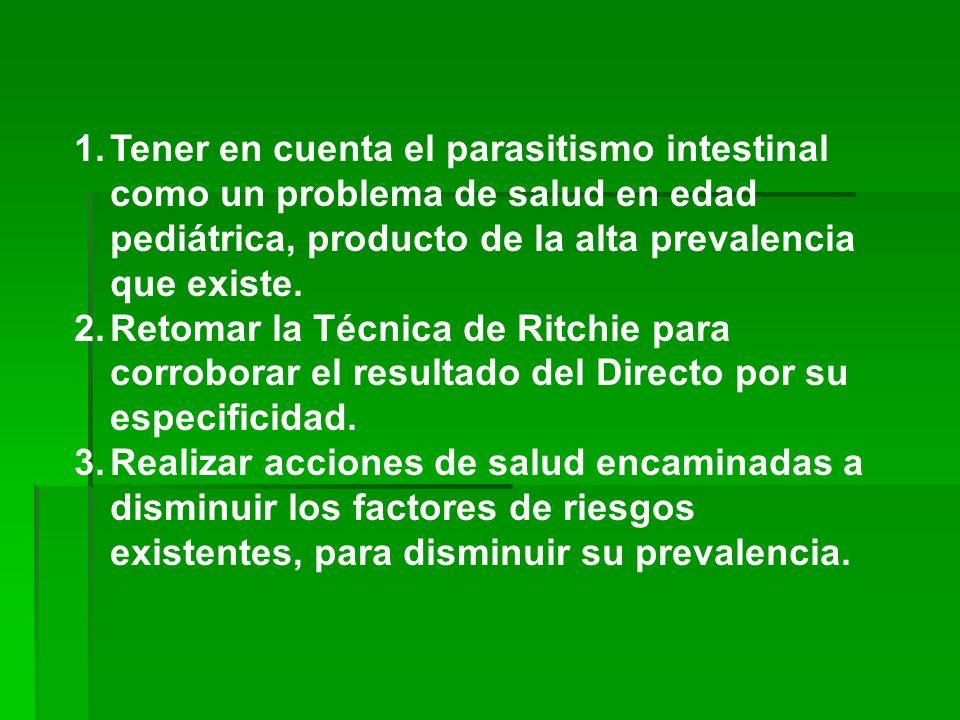 1.Tener en cuenta el parasitismo intestinal como un problema de salud en edad pediátrica, producto de la alta prevalencia que existe. 2.Retomar la Téc