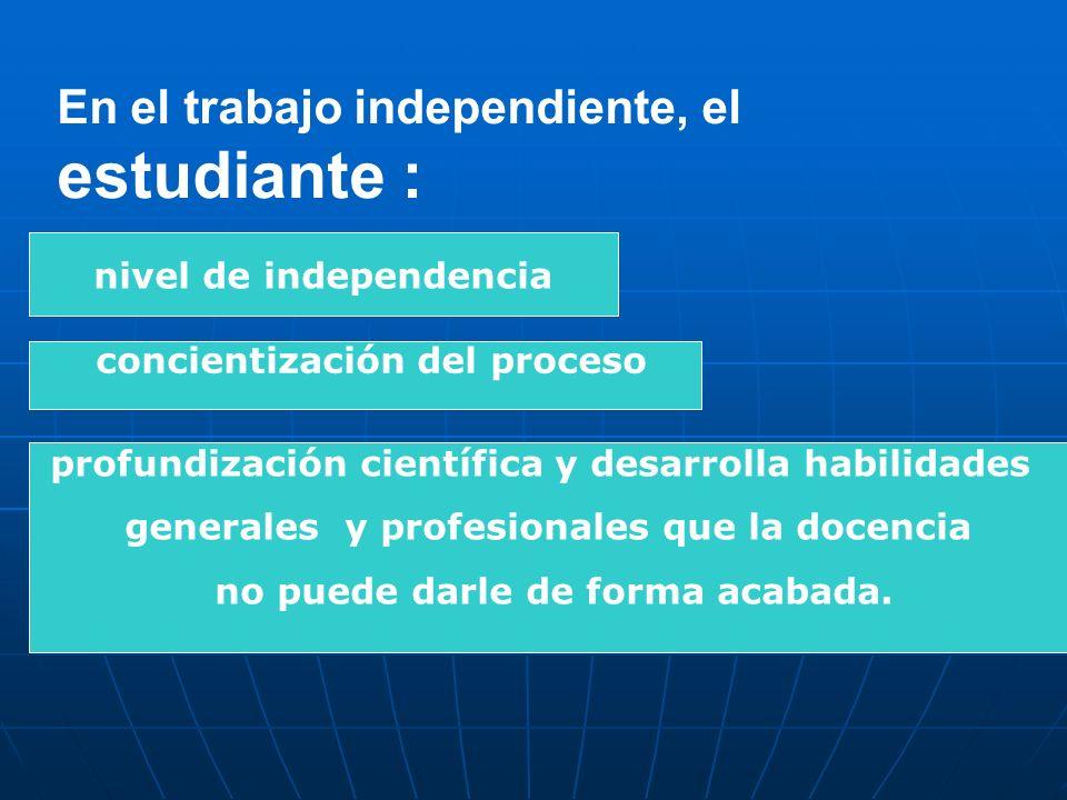 En el trabajo independiente, el estudiante :. nivel de independencia concientización del proceso profundización científica y desarrolla habilidades ge
