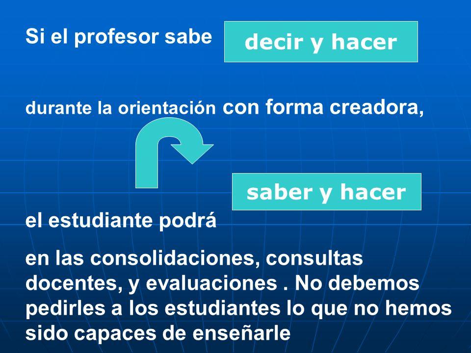 Si el profesor sabe durante la orientación con forma creadora, el estudiante podrá en las consolidaciones, consultas docentes, y evaluaciones. No debe