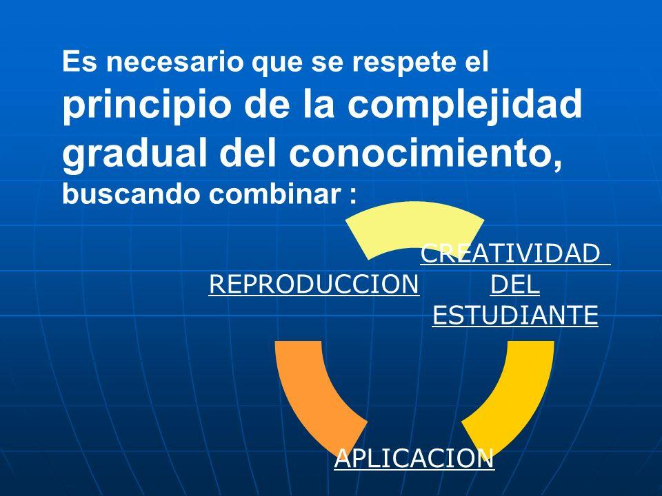 Es necesario que se respete el principio de la complejidad gradual del conocimiento, buscando combinar : CREATIVIDAD DEL ESTUDIANTE APLICACION REPRODU