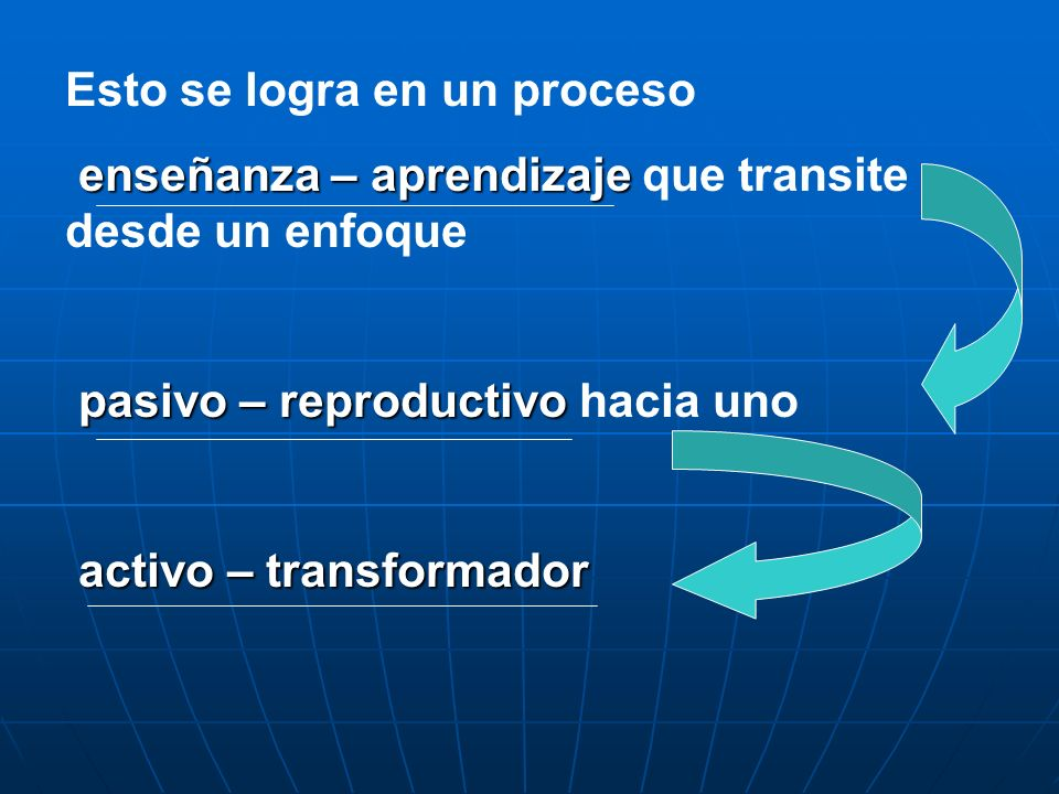 Esto se logra en un proceso enseñanza – aprendizaje enseñanza – aprendizaje que transite desde un enfoque pasivo – reproductivo pasivo – reproductivo
