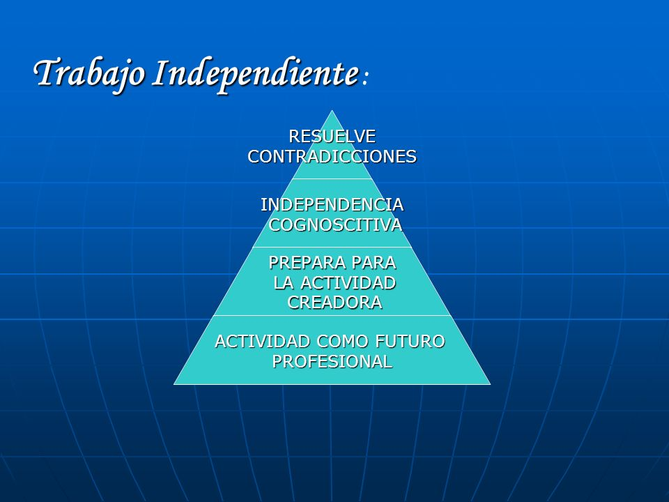 El trabajo independiente es uno de trabajo independiente El trabajo independiente es uno de medio más efectivos de actividad cognoscitiva del estudiante.