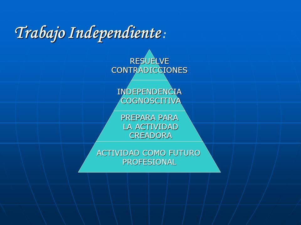 Trabajo Independiente Trabajo Independiente :RESUELVECONTRADICCIONESINDEPENDENCIA COGNOSCITIVA COGNOSCITIVA PREPARA PARA LA ACTIVIDAD LA ACTIVIDAD CRE