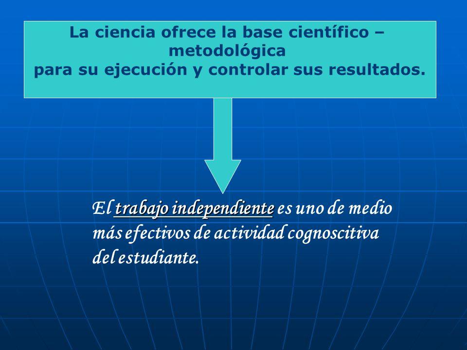 El trabajo independiente es uno de trabajo independiente El trabajo independiente es uno de medio más efectivos de actividad cognoscitiva del estudian