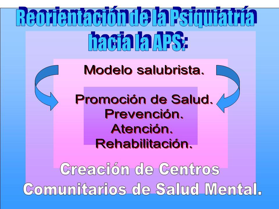 ESTRATEGIAS DE SALUD MENTAL EN CUBA Centros Comunitarios de Salud Mental MINSAP Consultorios Grupo Básico de Trabajo de Trabajo Areas de Salud Hosp.