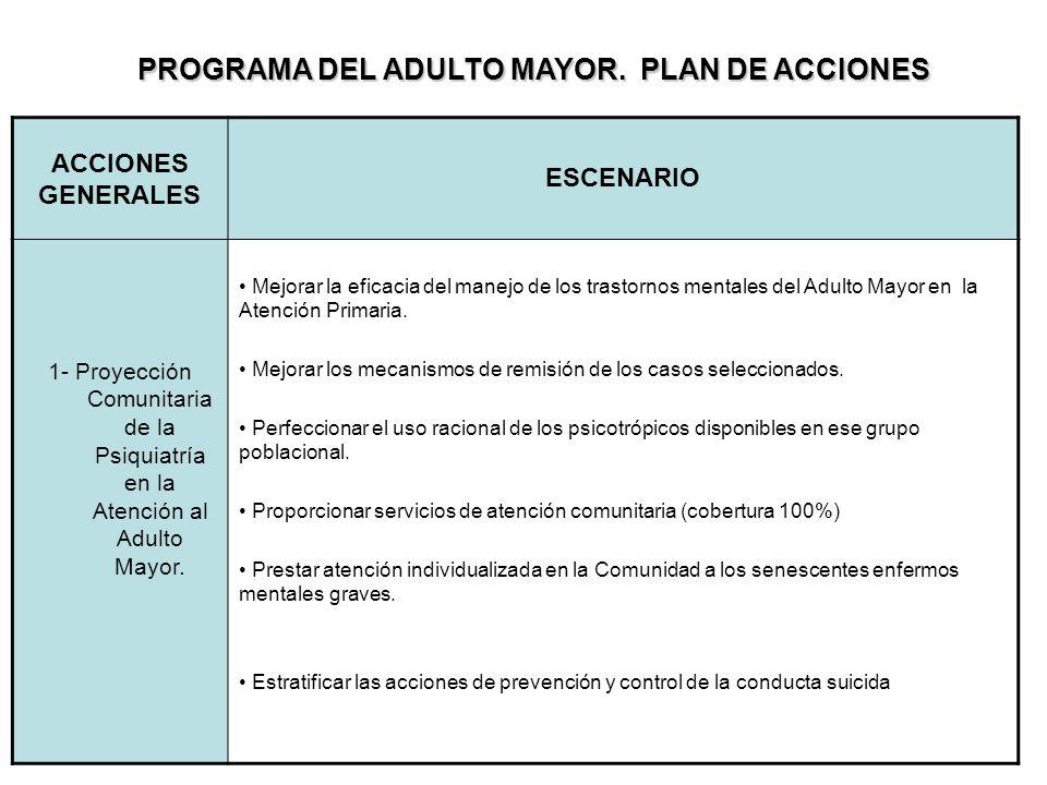 Programa CCSM.Prevención y Promoción.