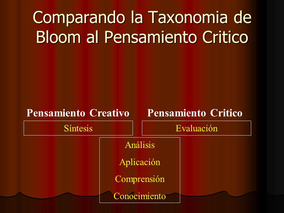 Comparando la Taxonomia de Bloom al Pensamiento Critico Análisis Aplicación Comprensión Conocimiento SíntesisEvaluación Pensamiento CriticoPensamiento