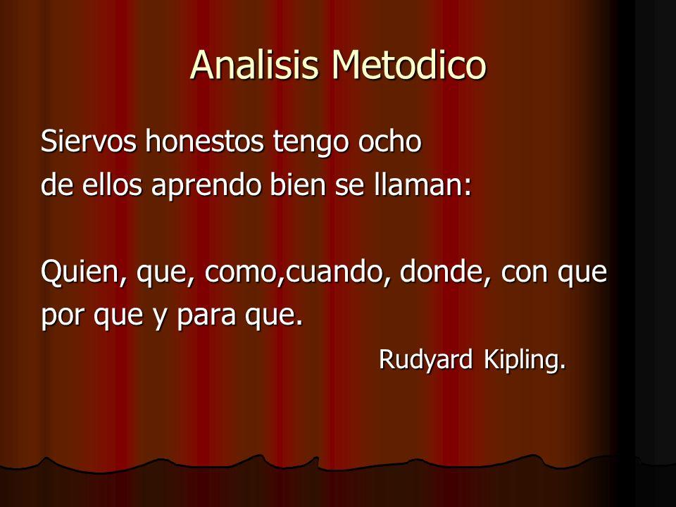 Analisis Metodico Siervos honestos tengo ocho de ellos aprendo bien se llaman: Quien, que, como,cuando, donde, con que por que y para que. Rudyard Kip