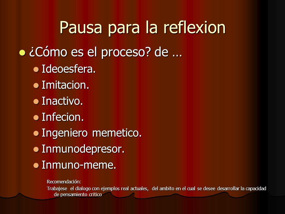 Pausa para la reflexion ¿Cómo es el proceso? de … ¿Cómo es el proceso? de … Ideoesfera. Ideoesfera. Imitacion. Imitacion. Inactivo. Inactivo. Infecion