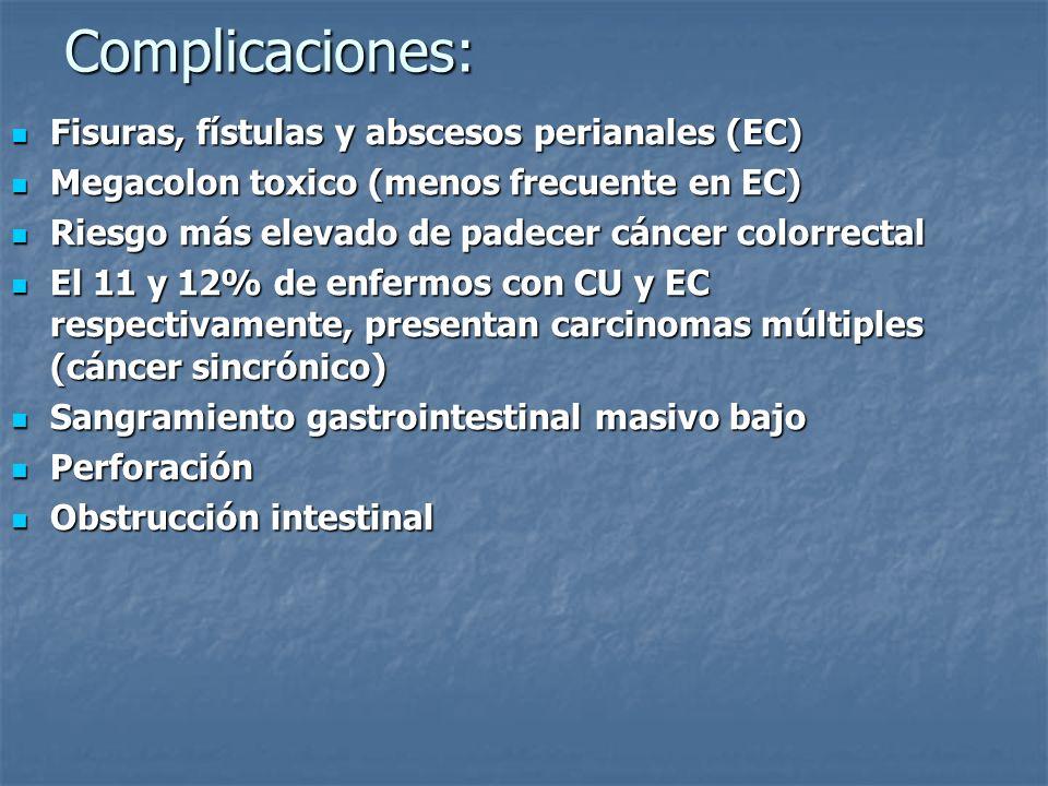 Complicaciones: Fisuras, fístulas y abscesos perianales (EC) Fisuras, fístulas y abscesos perianales (EC) Megacolon toxico (menos frecuente en EC) Meg