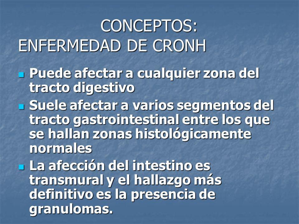 CONCEPTOS: ENFERMEDAD DE CRONH Puede afectar a cualquier zona del tracto digestivo Puede afectar a cualquier zona del tracto digestivo Suele afectar a