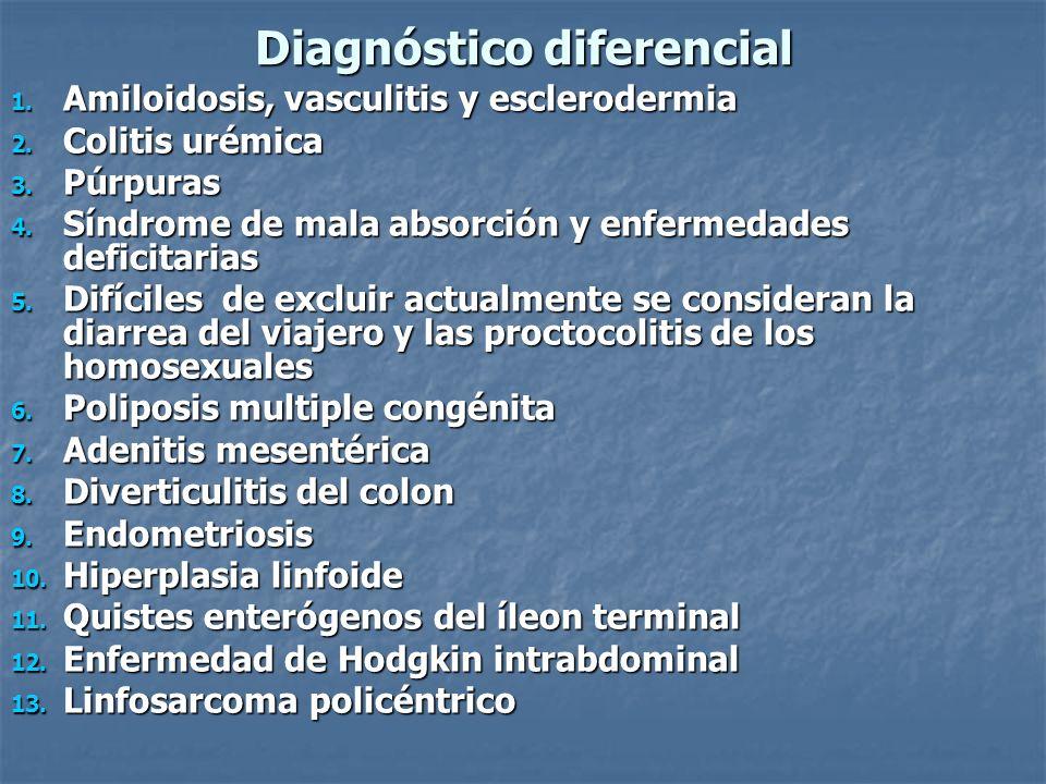 Diagnóstico diferencial 1. Amiloidosis, vasculitis y esclerodermia 2. Colitis urémica 3. Púrpuras 4. Síndrome de mala absorción y enfermedades deficit