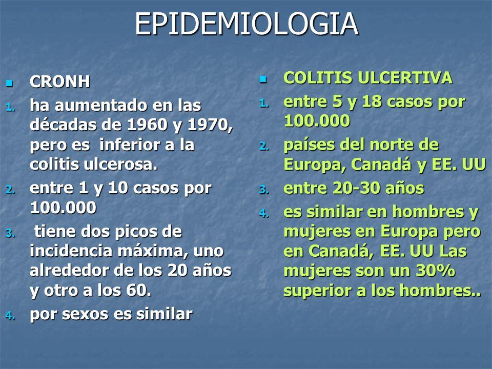 Complicaciones: Fisuras, fístulas y abscesos perianales (EC) Fisuras, fístulas y abscesos perianales (EC) Megacolon toxico (menos frecuente en EC) Megacolon toxico (menos frecuente en EC) Riesgo más elevado de padecer cáncer colorrectal Riesgo más elevado de padecer cáncer colorrectal El 11 y 12% de enfermos con CU y EC respectivamente, presentan carcinomas múltiples (cáncer sincrónico) El 11 y 12% de enfermos con CU y EC respectivamente, presentan carcinomas múltiples (cáncer sincrónico) Sangramiento gastrointestinal masivo bajo Sangramiento gastrointestinal masivo bajo Perforación Perforación Obstrucción intestinal Obstrucción intestinal