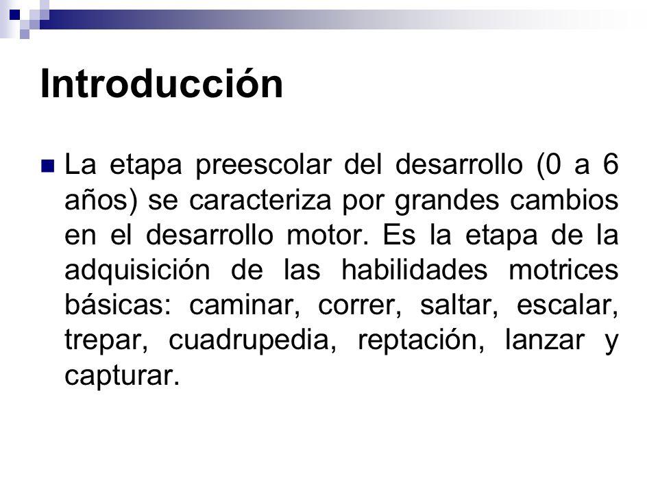 Contenidos Ejercicios reflejos (12-18 meses) Estimulación de músculos del abdomen.