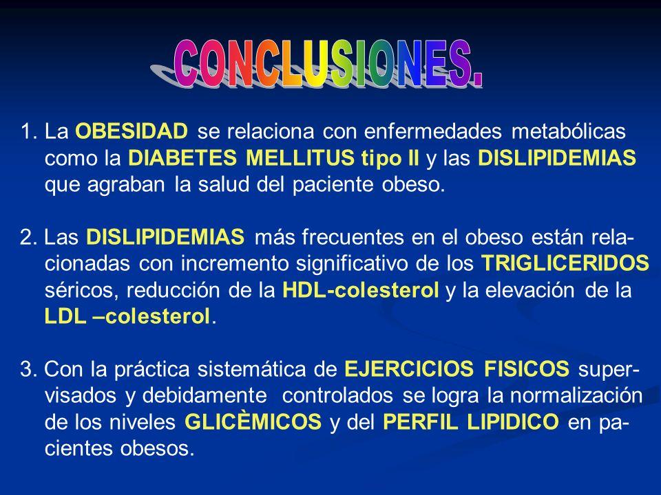 1.La OBESIDAD se relaciona con enfermedades metabólicas como la DIABETES MELLITUS tipo II y las DISLIPIDEMIAS que agraban la salud del paciente obeso.