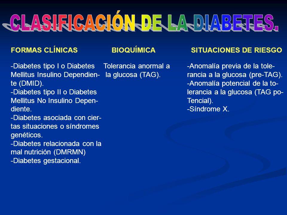 FORMAS CLÍNICAS BIOQUÍMICA SITUACIONES DE RIESGO -Diabetes tipo I o Diabetes Mellitus Insulino Dependien- te (DMID). -Diabetes tipo II o Diabetes Mell