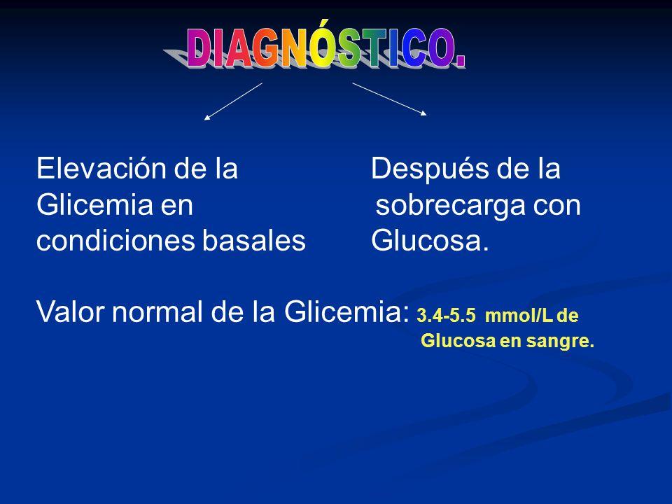 Elevación de la Después de la Glicemia en sobrecarga con condiciones basales Glucosa. Valor normal de la Glicemia: 3.4-5.5 mmol/L de Glucosa en sangre