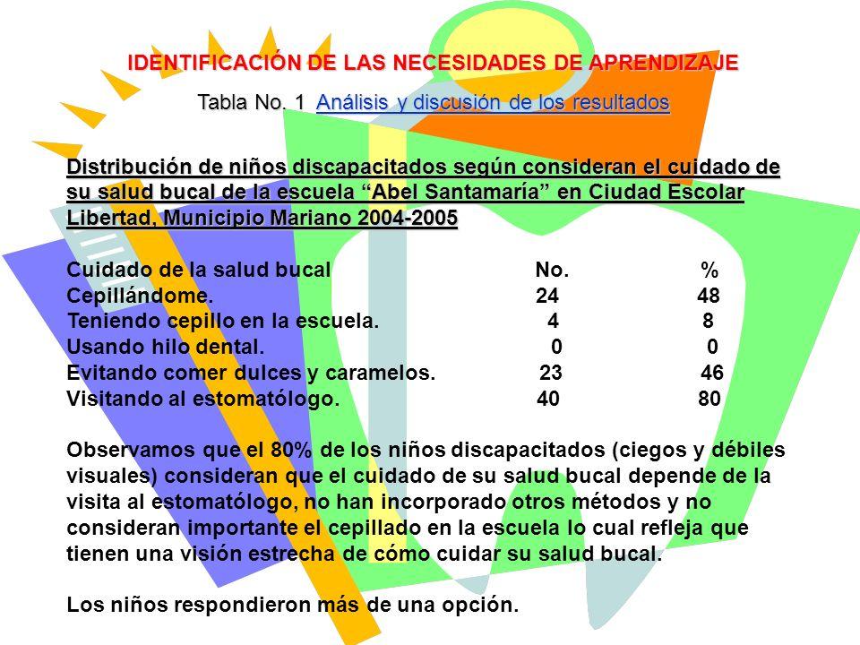 IDENTIFICACIÓN DE LAS NECESIDADES DE APRENDIZAJE Tabla No. 1 Análisis y discusión de los resultados Distribución de niños discapacitados según conside