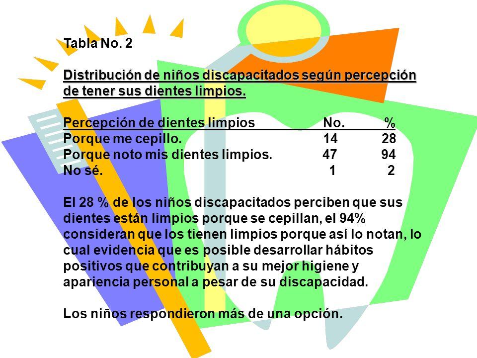 Tabla No. 2 Distribución de niños discapacitados según percepción de tener sus dientes limpios. Percepción de dientes limpios No. % Porque me cepillo.