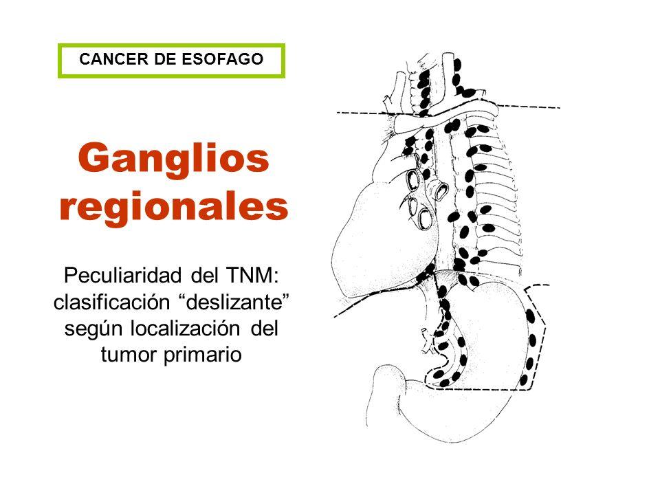 Ganglios regionales CANCER DE ESOFAGO Peculiaridad del TNM: clasificación deslizante según localización del tumor primario