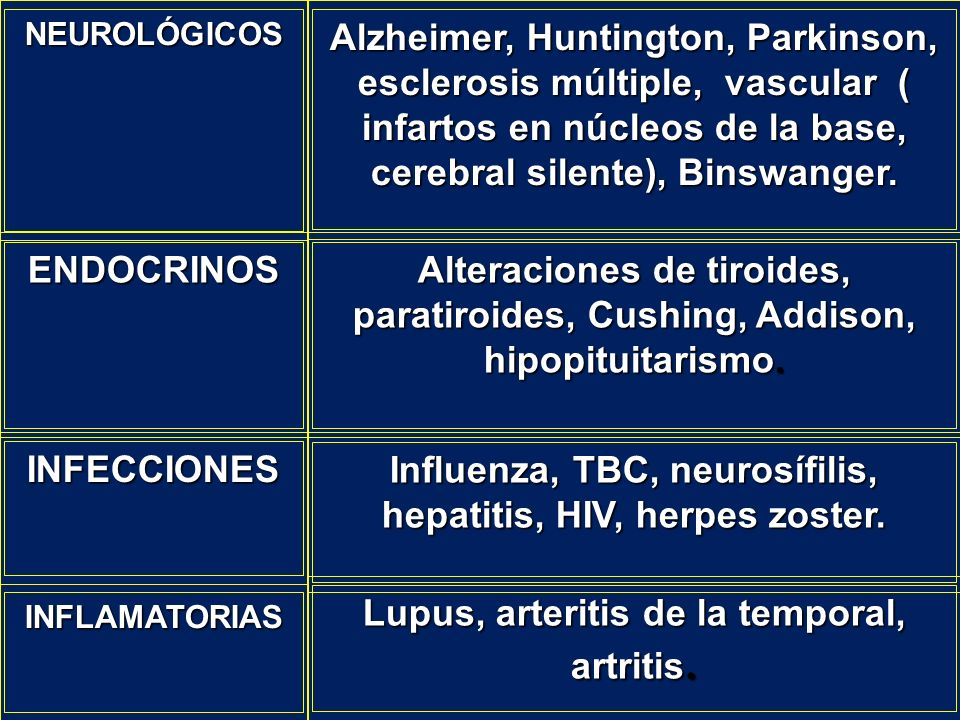 NEUROLÓGICOS Alzheimer, Huntington, Parkinson, esclerosis múltiple, vascular ( infartos en núcleos de la base, cerebral silente), Binswanger. ENDOCRIN