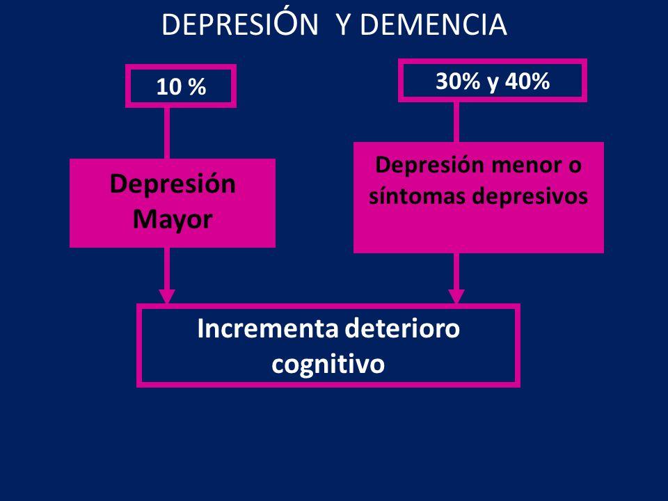 DEPRESI Ó N Y DEMENCIA 10 % Depresión Mayor 30% y 40% Depresión menor o síntomas depresivos Incrementa deterioro cognitivo