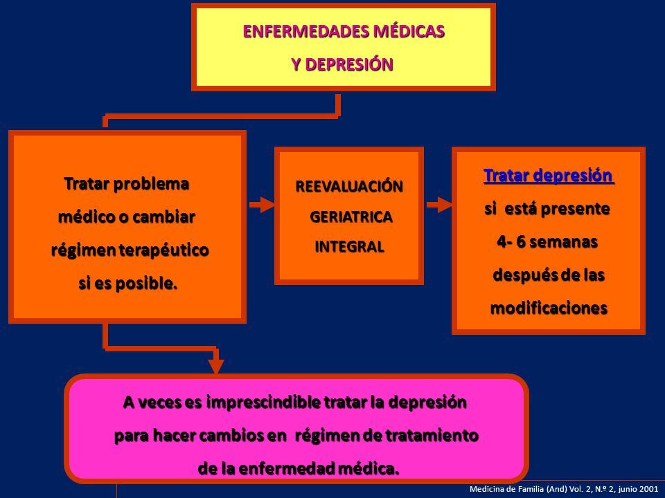 Medicina de Familia (And) Vol. 2, N.º 2, junio 2001 ENFERMEDADES MÉDICAS Y DEPRESIÓN Tratar problema médico o cambiar régimen terapéutico régimen tera