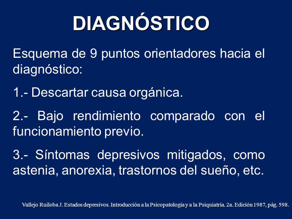 Esquema de 9 puntos orientadores hacia el diagnóstico: 1.- Descartar causa orgánica. 2.- Bajo rendimiento comparado con el funcionamiento previo. 3.-