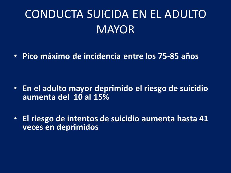 CONDUCTA SUICIDA EN EL ADULTO MAYOR Pico máximo de incidencia entre los 75-85 años En el adulto mayor deprimido el riesgo de suicidio aumenta del 10 a