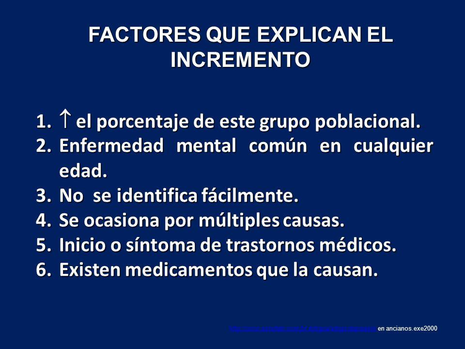 FACTORES PREDISPONENTES Enfermedad crónica y/o incapacitante.
