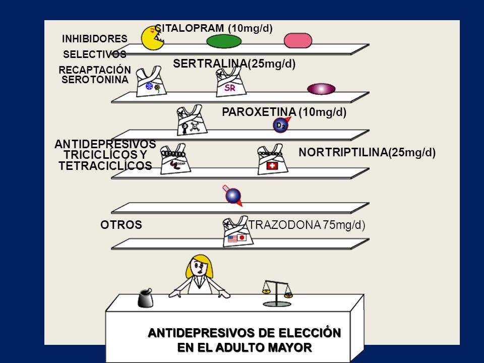 ANTIDEPRESIVOS DE ELECCIÓN EN EL ADULTO MAYOR INHIBIDORES SELECTIVOS RECAPTACIÓN SEROTONINA CITALOPRAM (10mg/d) SERTRALINA(25mg/d) NORTRIPTILINA(25mg/