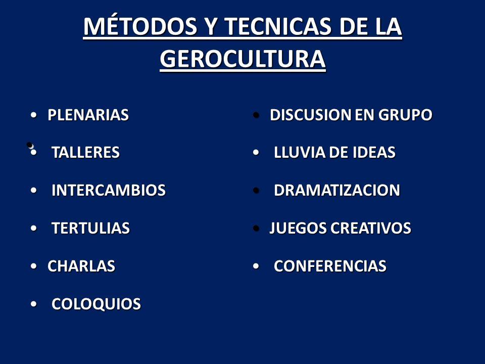 MÉTODOS Y TECNICAS DE LA GEROCULTURA PLENARIASPLENARIAS TALLERES TALLERES INTERCAMBIOS INTERCAMBIOS TERTULIAS TERTULIAS CHARLASCHARLAS COLOQUIOS COLOQ