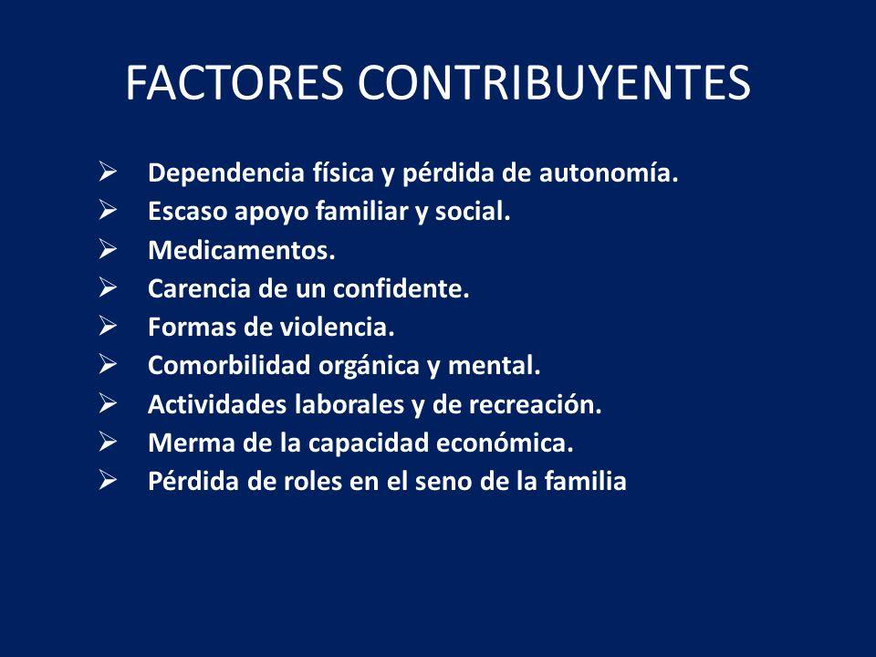 FACTORES CONTRIBUYENTES Dependencia física y pérdida de autonomía. Escaso apoyo familiar y social. Medicamentos. Carencia de un confidente. Formas de