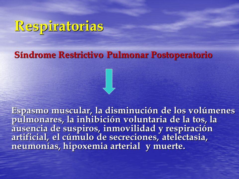 Respiratorias Síndrome Restrictivo Pulmonar Postoperatorio Síndrome Restrictivo Pulmonar Postoperatorio Espasmo muscular, la disminución de los volúme