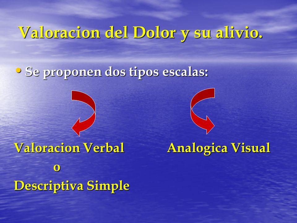 Valoracion del Dolor y su alivio. Se proponen dos tipos escalas: Se proponen dos tipos escalas: Valoracion Verbal Analogica Visual o Descriptiva Simpl