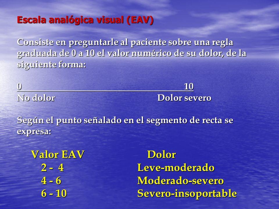 Escala analógica visual (EAV) Consiste en preguntarle al paciente sobre una regla graduada de 0 a 10 el valor numérico de su dolor, de la siguiente fo