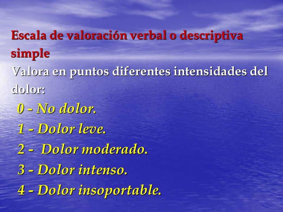 Escala de valoración verbal o descriptiva simple Valora en puntos diferentes intensidades del dolor: 0 - No dolor. 0 - No dolor. 1 - Dolor leve. 1 - D