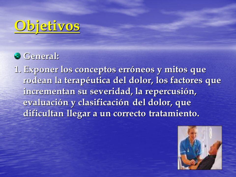 Objetivos General: 1. Exponer los conceptos erróneos y mitos que rodean la terapéutica del dolor, los factores que incrementan su severidad, la reperc