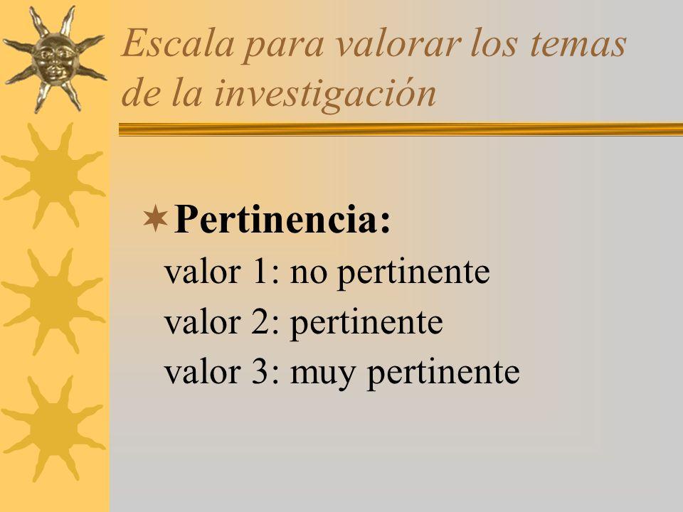 Escala para valorar los temas de la investigación Pertinencia: valor 1: no pertinente valor 2: pertinente valor 3: muy pertinente
