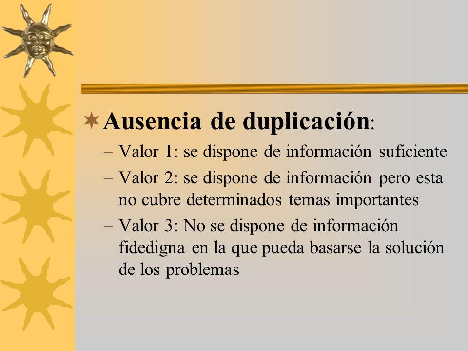 Ausencia de duplicación : –Valor 1: se dispone de información suficiente –Valor 2: se dispone de información pero esta no cubre determinados temas imp