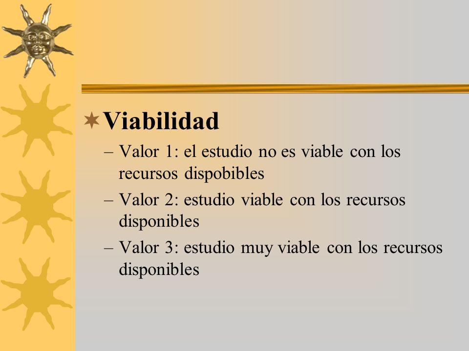 Viabilidad –Valor 1: el estudio no es viable con los recursos dispobibles –Valor 2: estudio viable con los recursos disponibles –Valor 3: estudio muy