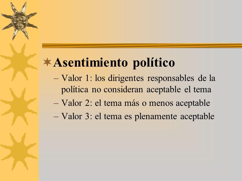 Asentimiento político –Valor 1: los dirigentes responsables de la política no consideran aceptable el tema –Valor 2: el tema más o menos aceptable –Va