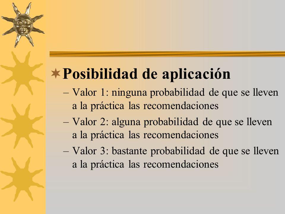 Posibilidad de aplicación –Valor 1: ninguna probabilidad de que se lleven a la práctica las recomendaciones –Valor 2: alguna probabilidad de que se ll